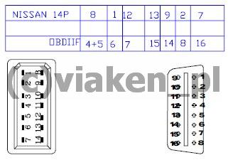 Adapter Cable Nissan 14 Pin OBD2 - VIAKEN - DIAGNOSTIC